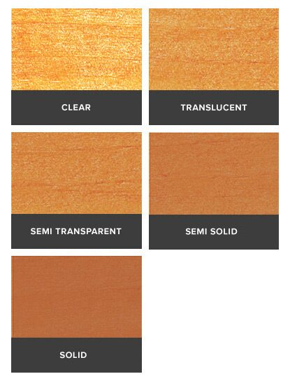 Decks Stain And Paint Ideas Inspiration Benjamin Moore